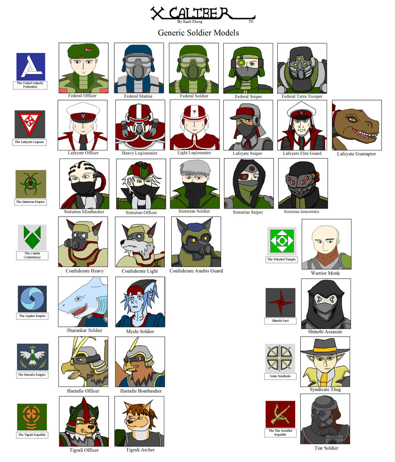 Generic Soldier Models